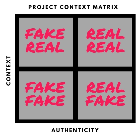 project-context-matrix-1