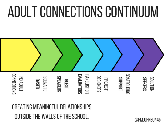 ADULT CONNECTIONS CONTINUUM (1).png