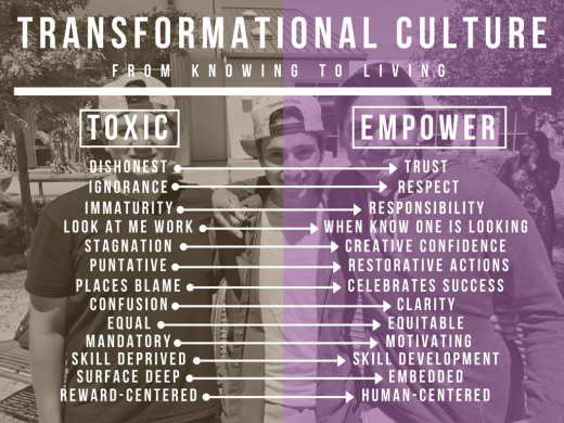 Transformational Culture